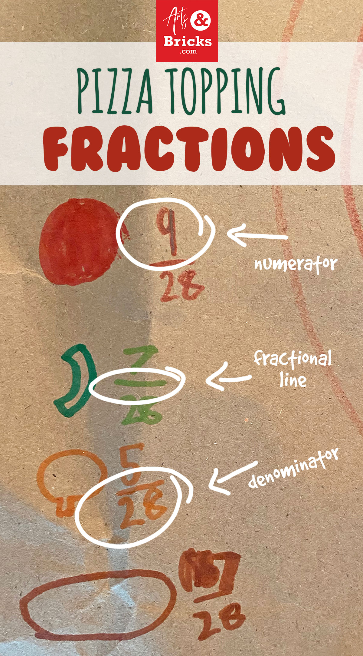 With virtually no prep, this simple pizza topping fractions math activity is a perfect short activity for students just learning about fractions. It gives students a visual way to count and understand the concept of numerators and denominators. #playful #steam #stem #drawit #homeschool #teachfractions #fractions #pizza #math